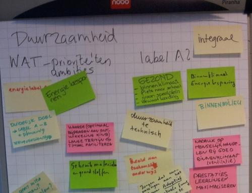 Workshopsessie opstellen duurzaam huisvestingsplan onderwijsgebouwen