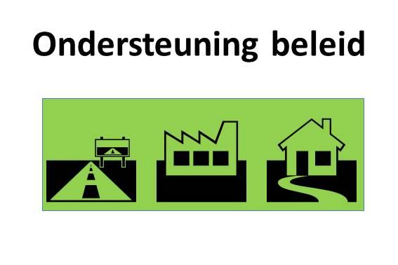 Beleid gebouwde omgeving