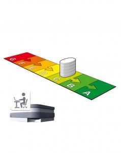 energielabel C verplichting kantoren