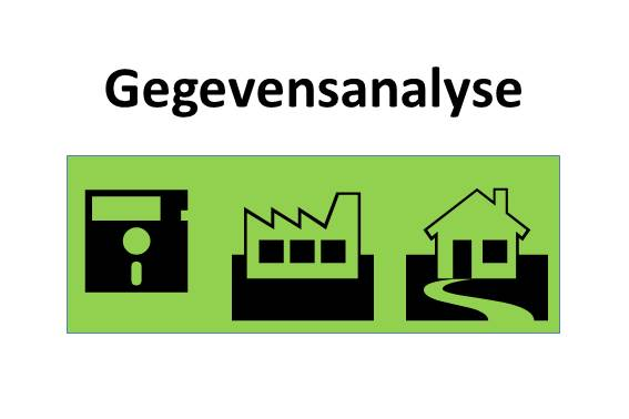 Gegevensanalyse gebouwen