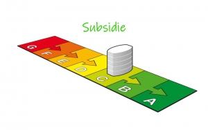 energielabel c - subsidie